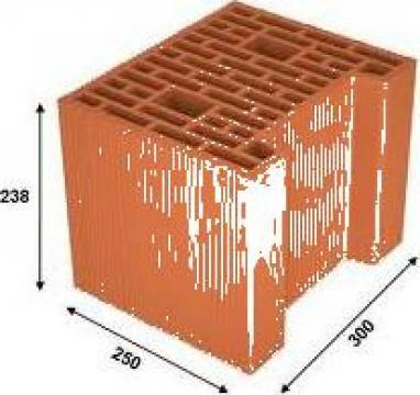 Caramida bloc ceramic Brikston Porotherm Duroterm Soceram BK