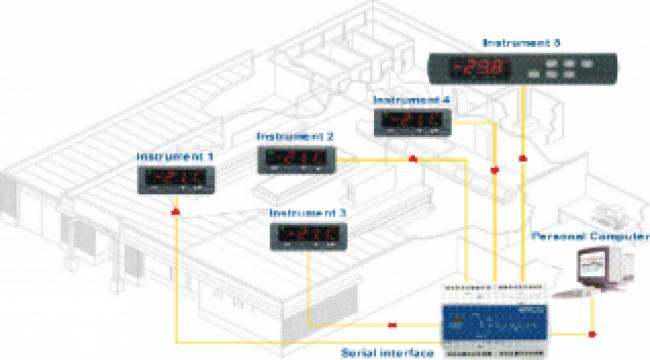 Sistem automatizare si control procese industriale