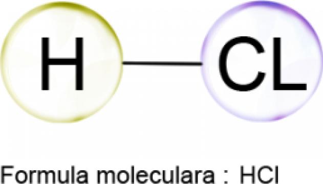 Acid clorhidric 32% pur (deferat) - 25 litri de la Silal Trading Srl