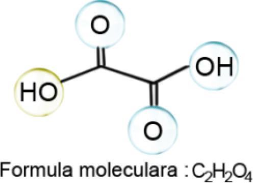 Acid oxalic pa