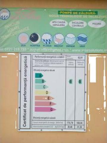 Certificat de performanta energetica de la Auguri Srl