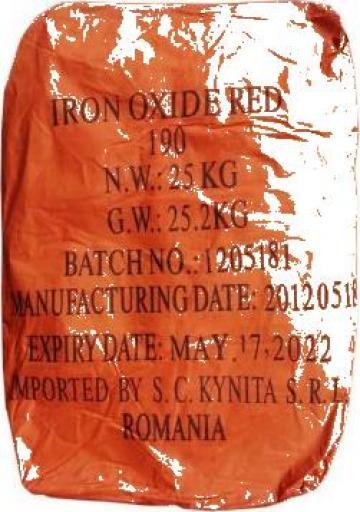 Oxid rosu de fier H190 25 kg/sac de la Kynita Srl