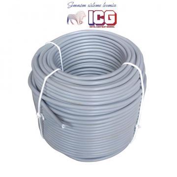 Cablu CYY-F 4X2,5 MMP