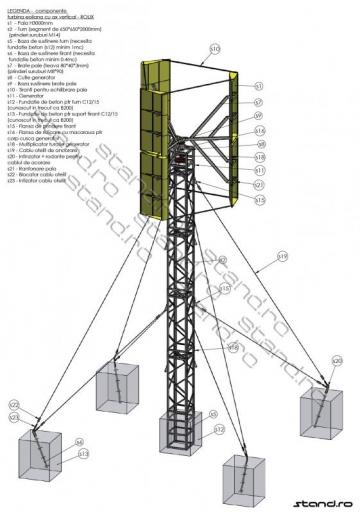 Turbina eoliana cu ax vertical 7,2kv 999 de la Rolix Impex Series Srl