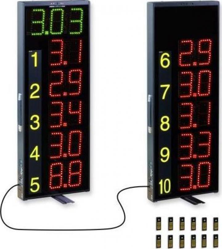 Tabele electronice afisaj note inot sincron sau sarituri